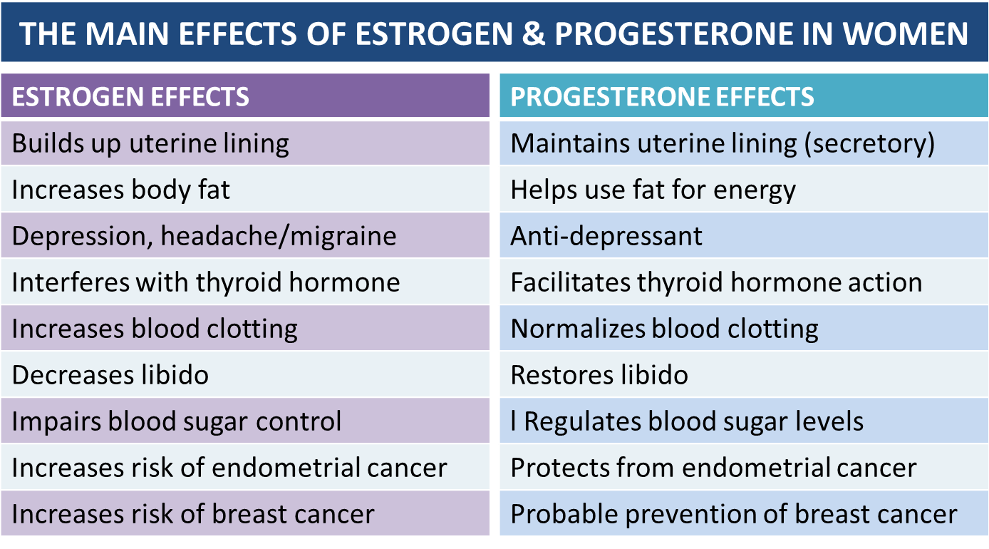 Side Effects Of High Prograf Levels
